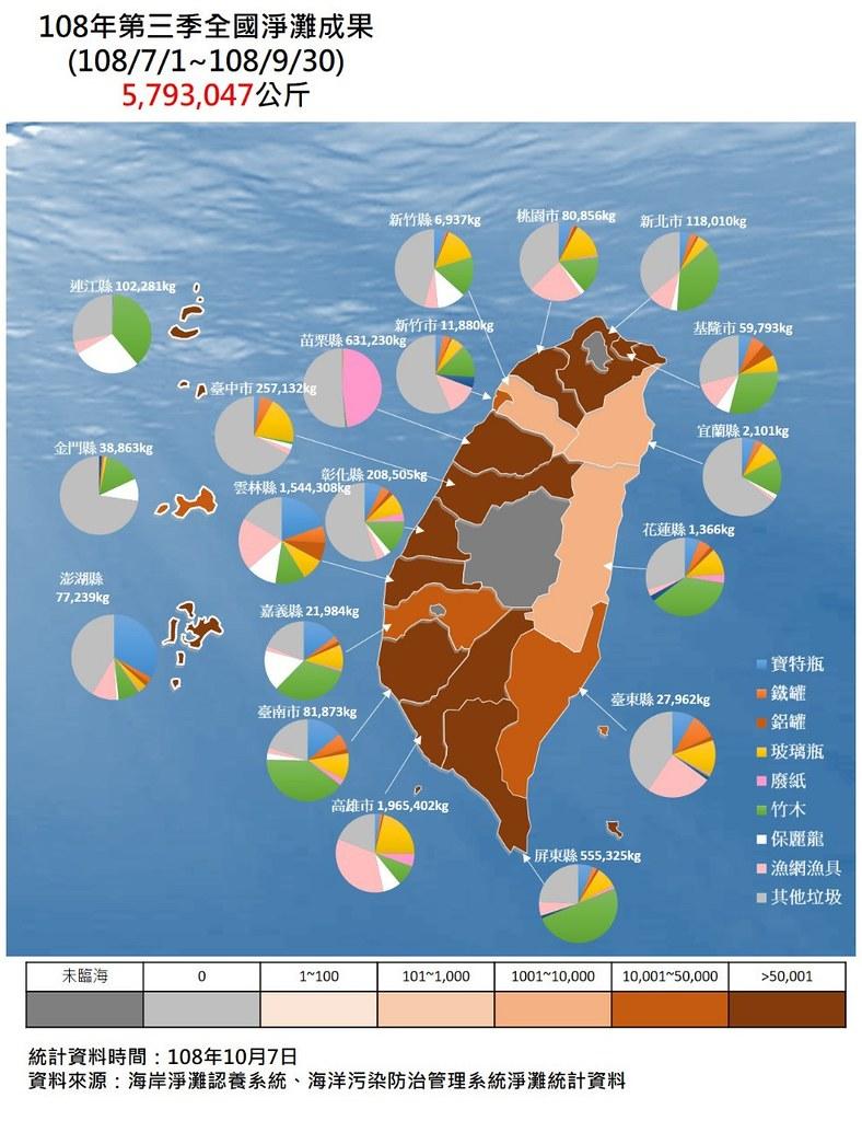 海保署公布第3季海廢清除成果逾6020公噸